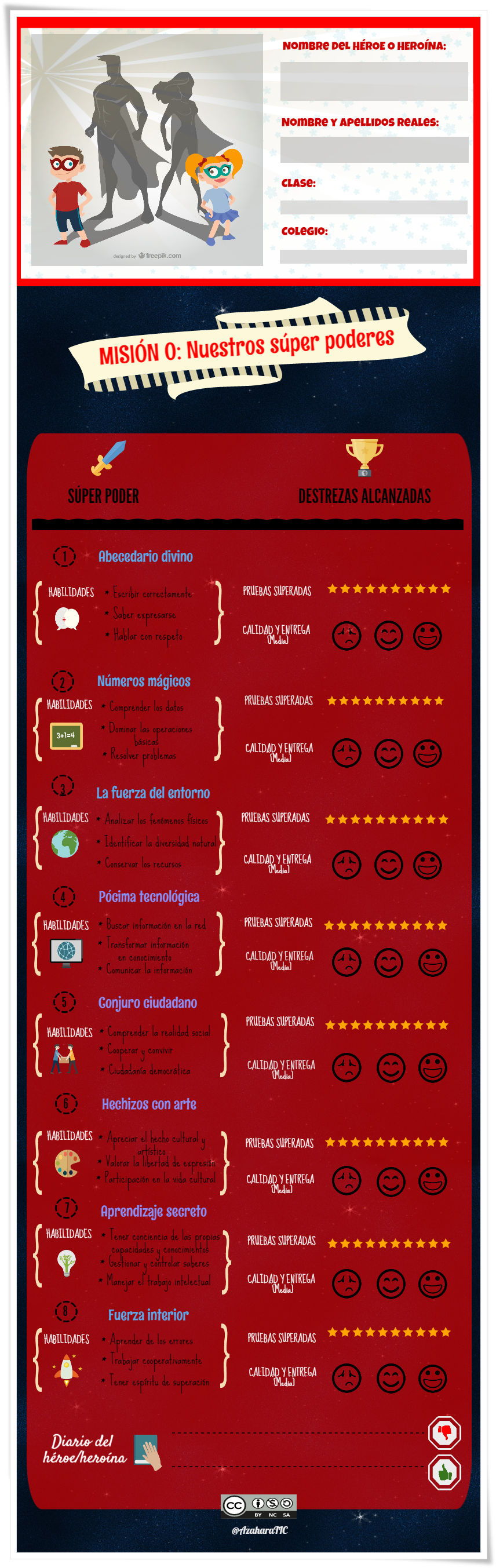 infografía.Evaluacción