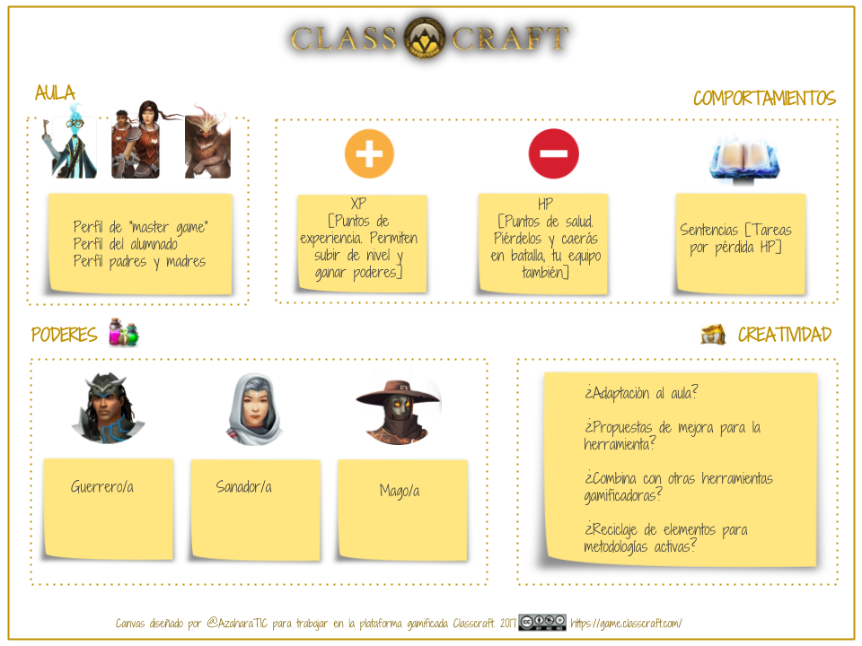 Canvas Classcraft (1)